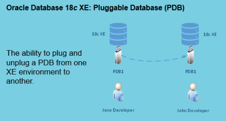 اوراکل اپکس-oracle-xe-18c-apex