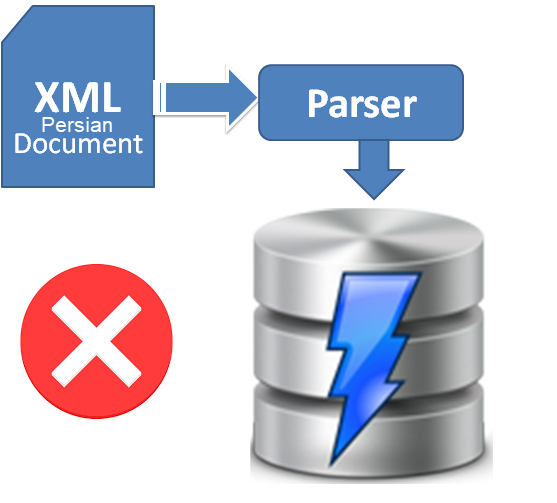 solve error persian xml parse