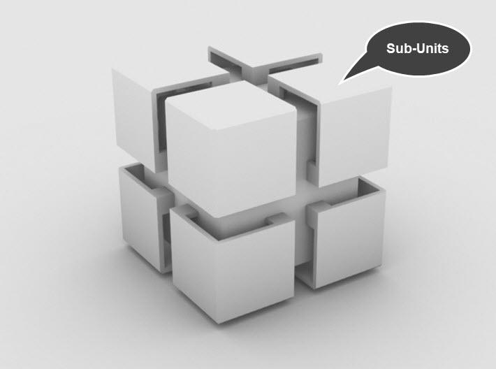 اوراکل اپکس- استفاده از Sub-Units در اوراکل