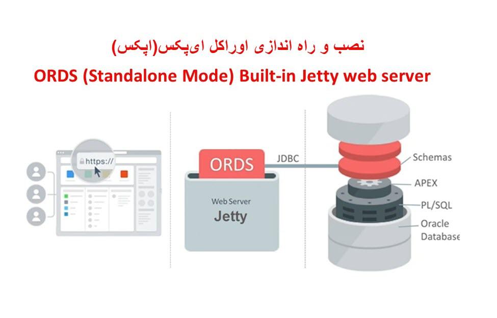 نصب و راه اندازی (Standalone) اوراکل اپکس(ایپکس)-1